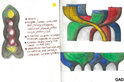 Thinking by hand sketchbook 132